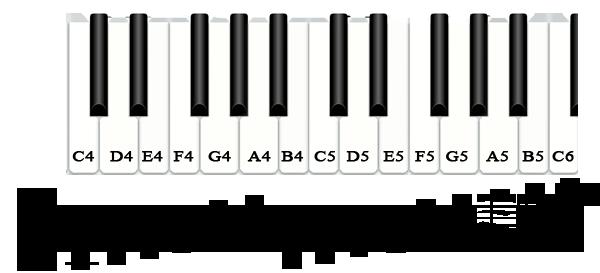 wp images  piano keyboard  post 7
